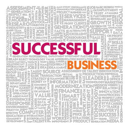 Business word cloud for business and finance concept, Successful photo