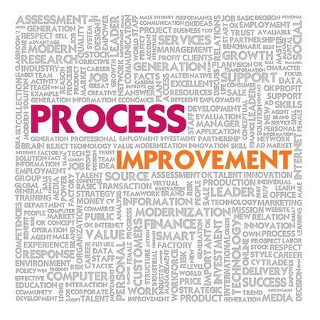 design process: Business word cloud for business and finance concept, Process Improvement