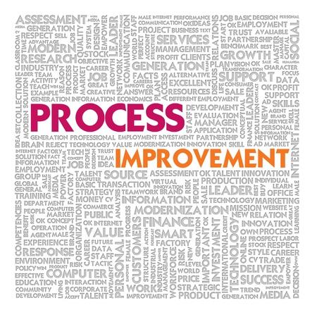 diagrama de procesos: Negocios nube de palabras para los negocios y las finanzas concepto, Mejora de Procesos