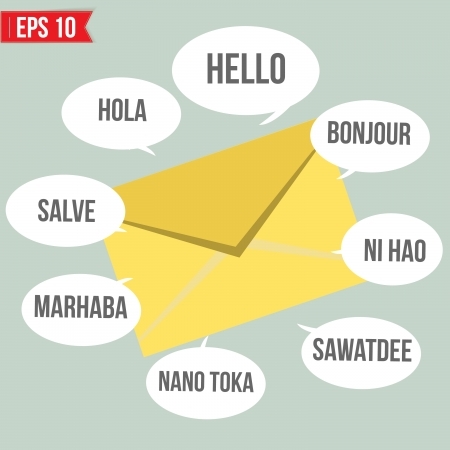 thai language: Languages say Hello in the world