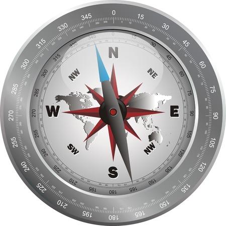 compass Imagens