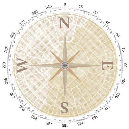 compass Banque d'images