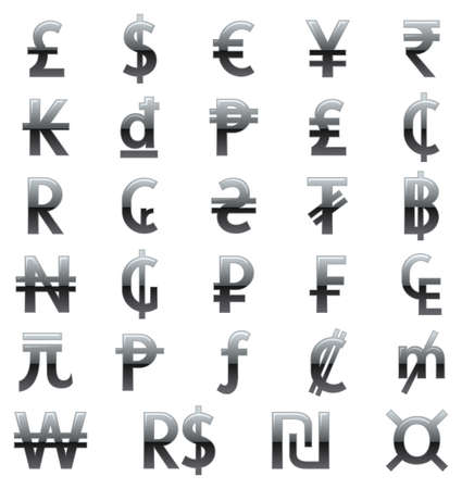 currency symbols: Currency symbols of the world