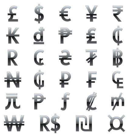 Valutasymbolen van de wereld