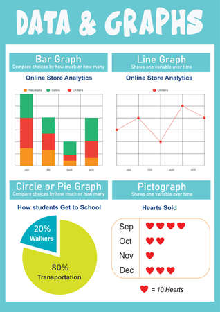 Data and graphs educational poster, Can be used for business designs, presentation designs or any suitable designs.