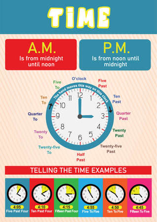 Time education poster for kids, can be used for business designs, presentation designs or any suitable designs.
