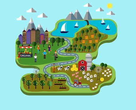 Natural food. Farm and city farmers market organic produce. Vector illustration infographic Ilustração