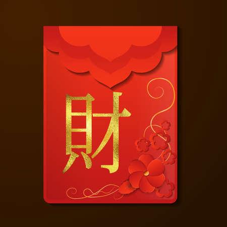Chinese Red Envelope