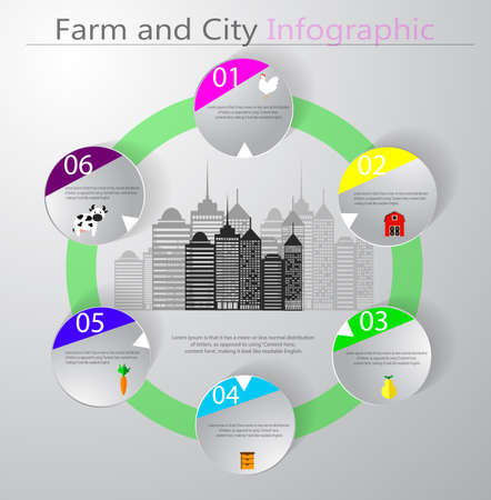 Farm and city infographic concept vector template Illustration