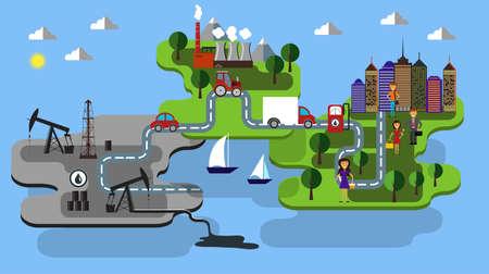 Stadtbau und Ölförderung Standard-Bild - 85408740
