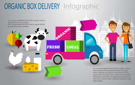 Organic food box delivery infographic concept Illustration