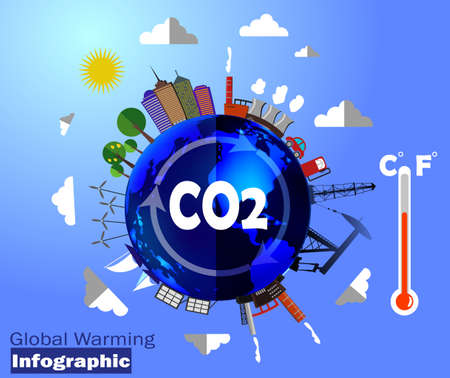 Planet in danger Global warming vector infographic desighn with city plant and oil half clean energy like sun battery wind pour and half pollution plant and factory. 일러스트