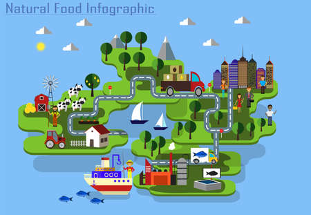 Organic and natural food process in colorful illustration. Illustration