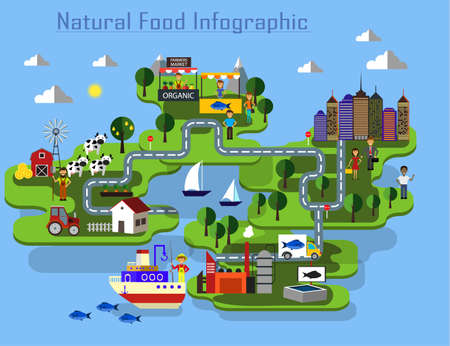 Organic and natural food infographic on blue background vector illustration