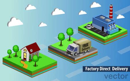 Illustration vectorielle de livraison directe d'usine. Banque d'images - 97623847