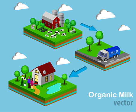 Isometric Red Barn And Trees cows vector illustration icon with milk truck. Fresh dairy concept delivered to consumer Foto de archivo - 111741462