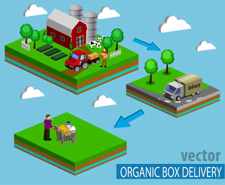 Isometric Red Barn And Trees cows vector illustration icon with milk truck. Fresh dairy concept delivered to consumer