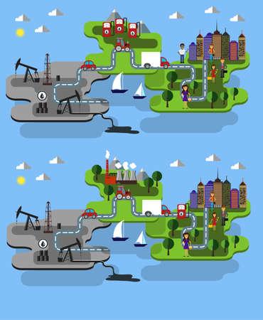 city farm and oil extraction concept vector flat infographic set Ilustração