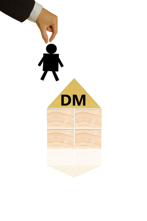 direct mail: Direct Message  or Mail or Digital Management Stock Photo