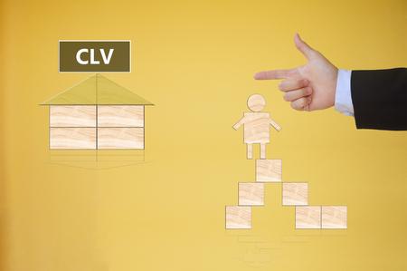 lifetime: customer lifetime value