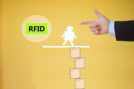 rfid: Radio Frequency Identification