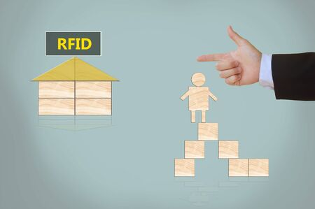 identification: Radio Frequency Identification
