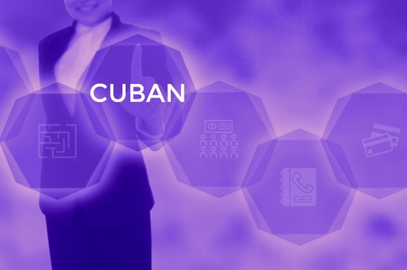 CUBAN - technology and business concept