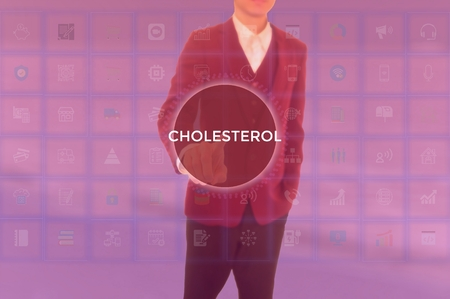 CHOLESTEROL - technology and business concept