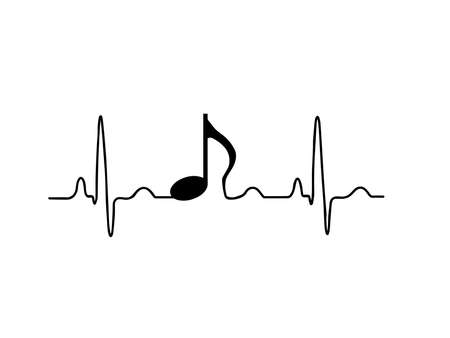 the music: music note