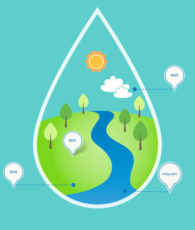 Land, Green Hills, River inside Water Drop. Earth and Water Concept Illustration Illustration