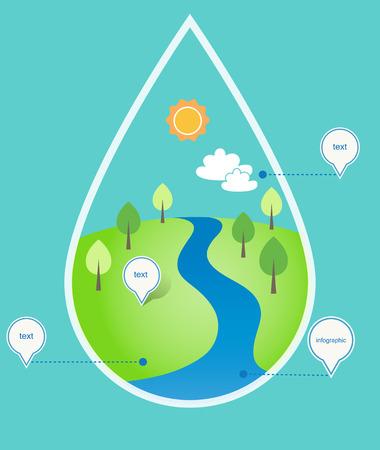 source d eau: Terrain, Green Hills, rivière à l'intérieur Goutte d'Eau. Terre et Eau Concept Illustration