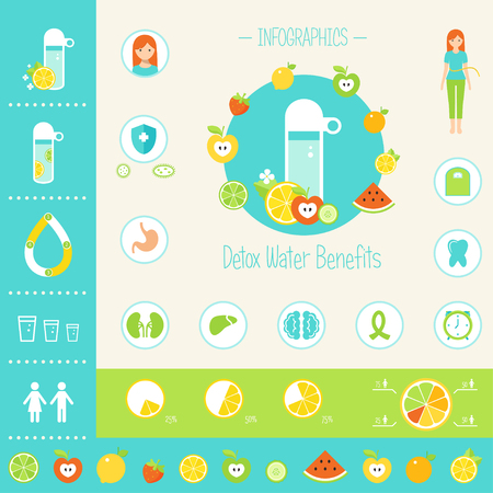 detoxification: Detoxification Water Benefits for Health Infographics Vector Elements. Illustration