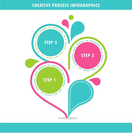 stage chart: Creative Process and Growth Infographics Vector Template Illustration