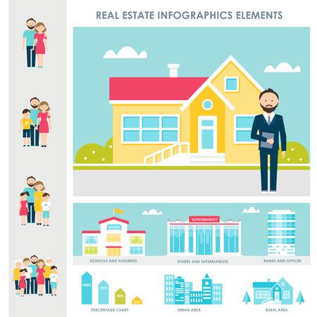 Inmobiliaria, Alojamiento y alquiler vectorial Infografía Elementos