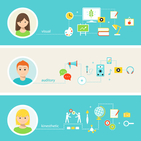 Visual, Auditory and Kinesthetic Learning Styles. Education Concept. Infographics Design