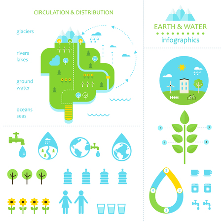 cultivation: Environment, Earth and Water Infographic Elements Illustration