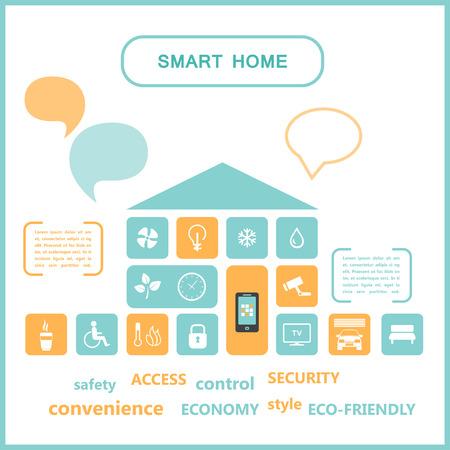 smart: Smart Home Infographics
