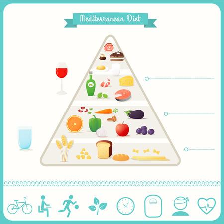 mediterranean diet: Mediterranean Diet Food Pyramid and Infographics