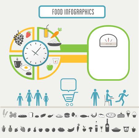 alimentacion balanceada: Comida sana, dieta equilibrada y estilo de vida Infograf�a Vectores