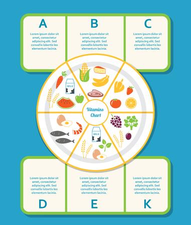 alimentacion balanceada: Alimentos y cuadro de vitaminas Infografía. Dieta sana y concepto de alimentación