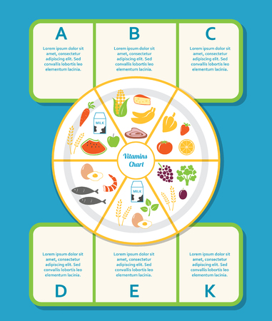 balanced diet: Food and Vitamins Infographics Chart. Healthy Diet and Food Concept Illustration