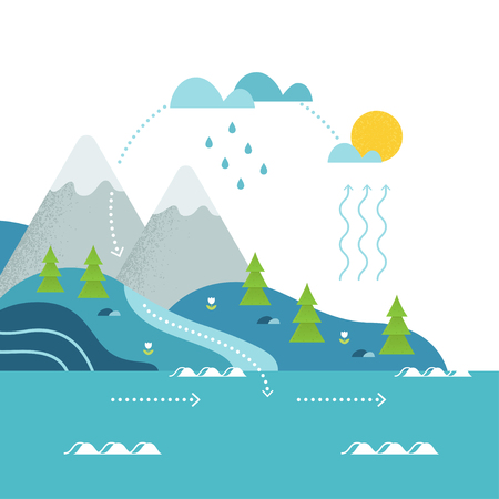 Water cycle and mountain river landscape. Flat vector illustration.