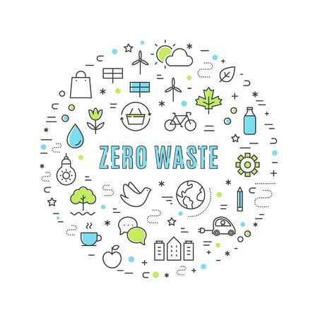 Zero Waste and Responsible Consumption