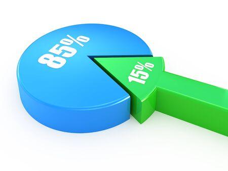 achtzig: f�nfzehn und f�nfundachzig Prozent Anteil Kreisdiagramm Lizenzfreie Bilder