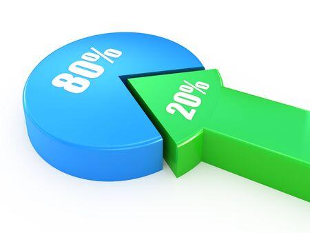 achtzig: zwanzig und achtzig Prozent Anteil Kreisdiagramm Lizenzfreie Bilder