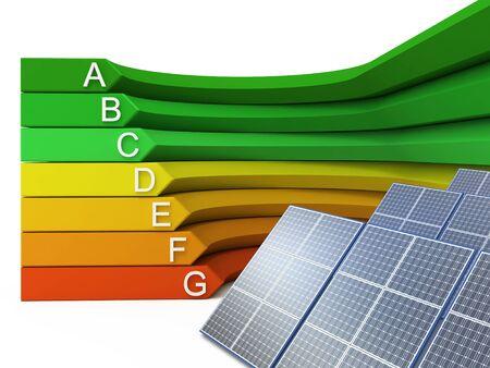 Green Technologies 3d concept photo
