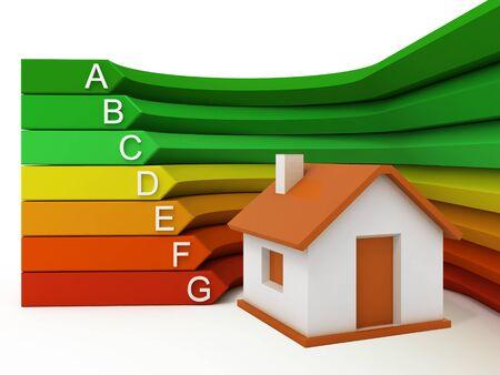 Hause Energieeffizienz