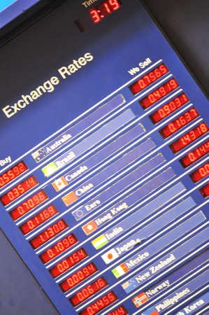 International Exchange Rate