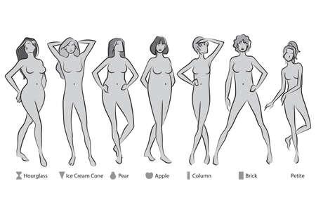 7 Female Body Shapes