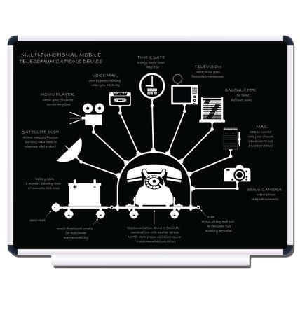 jotter: Early Prototype Mobile Phone Design on blackboard